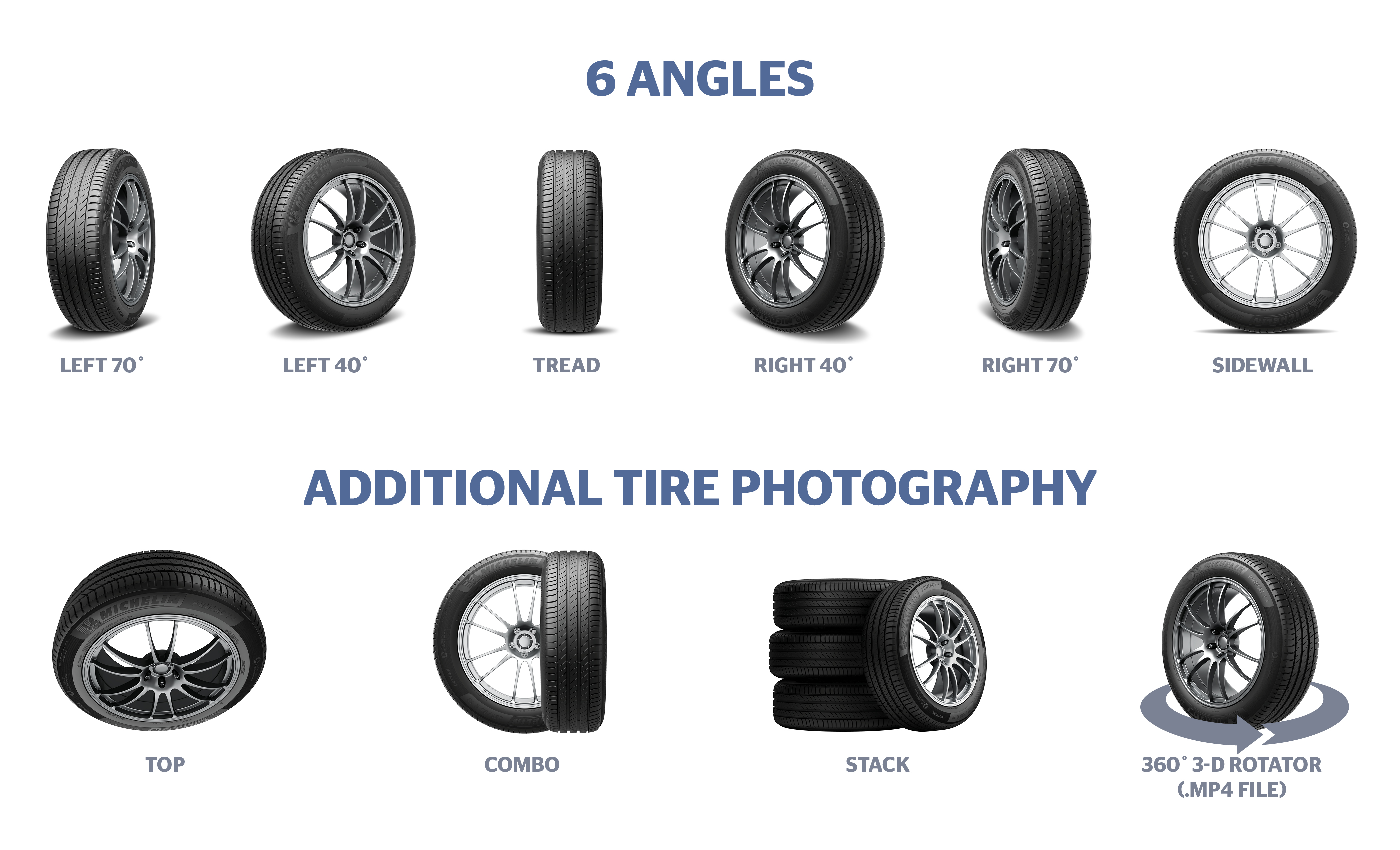 TIre Source Use Case Digital Content